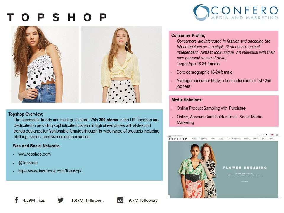 Topshop point of sale marketing presentation